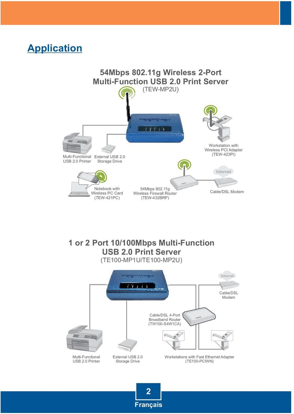 11g Wireless Firewall Router (TEW-432BRP) Cable/DSL Modem 1 or 2 Port 10/100Mbps Multi-Function USB 2.