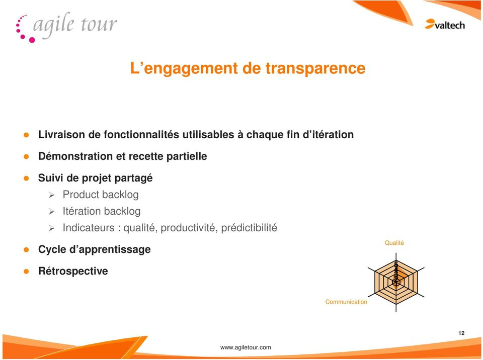 partagé Product backlog Itération backlog Indicateurs : qualité,