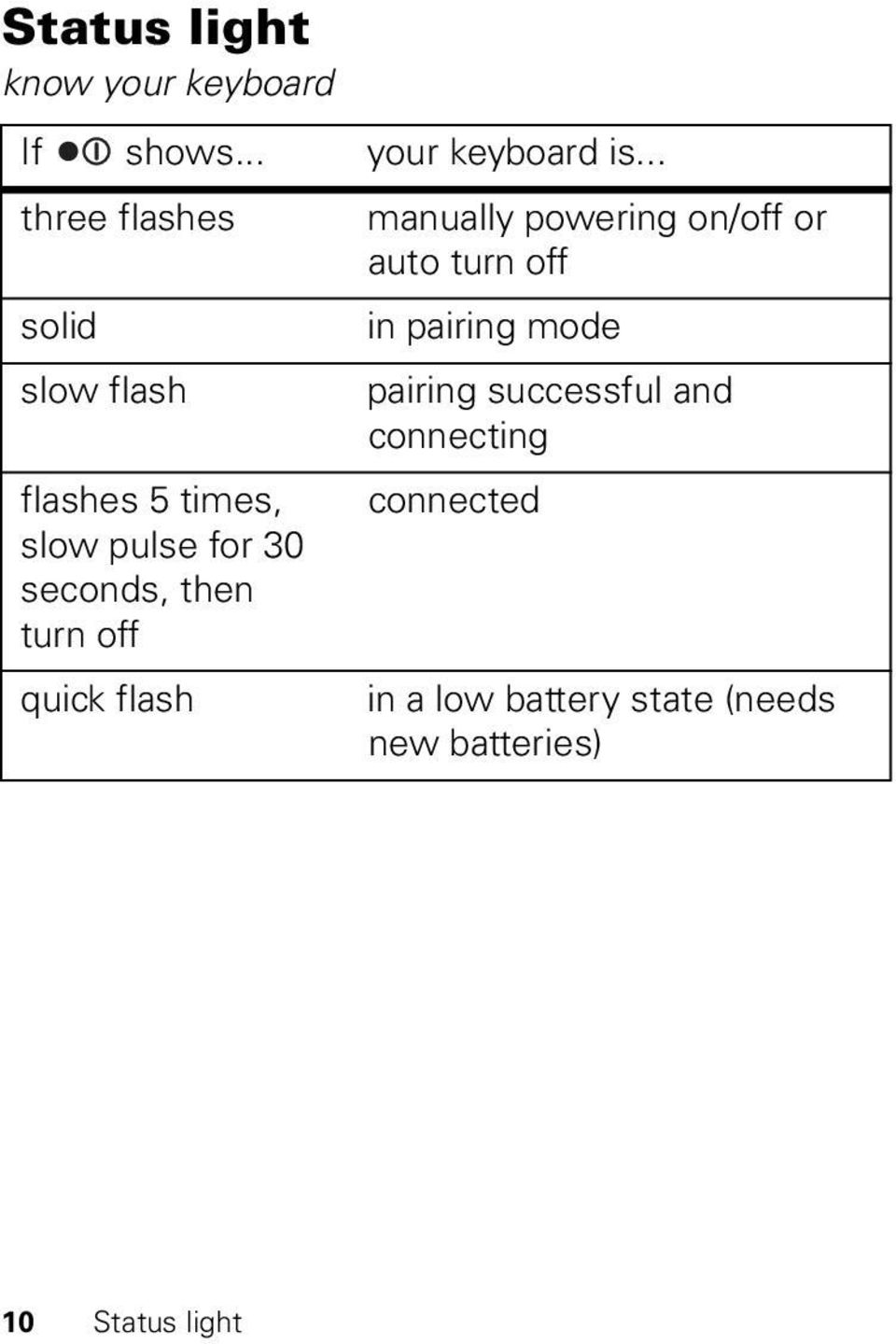 slow flash pairing successful and connecting flashes 5 times, connected slow
