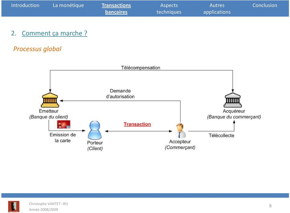 bancaires Aspects 2.