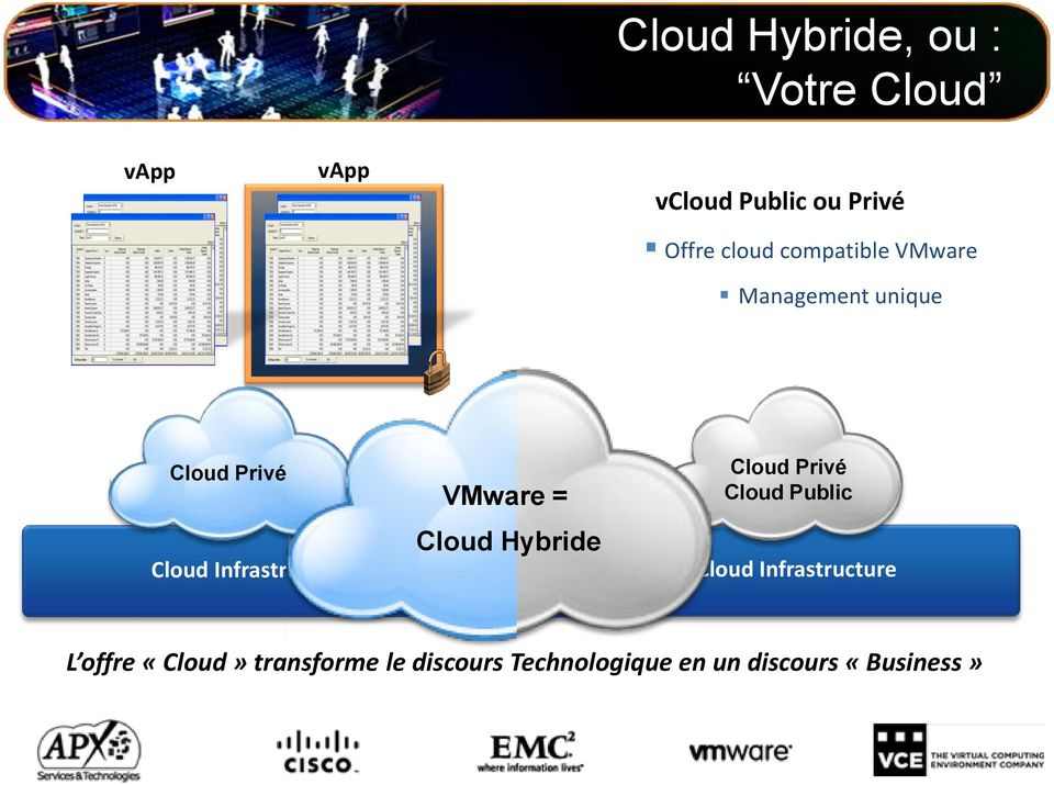 Cloud Hybride Security Management Cloud Privé Cloud Public Cloud