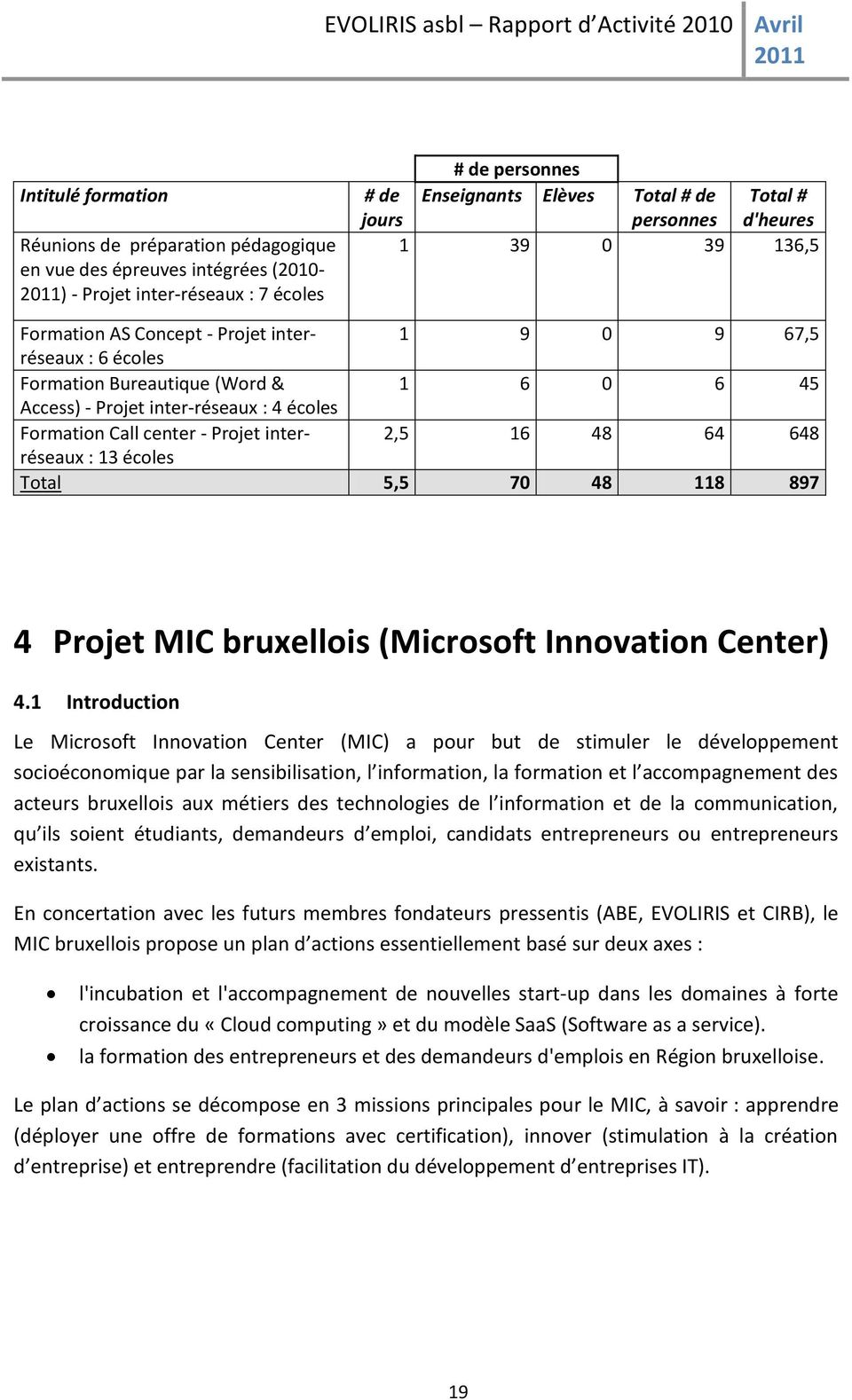center - Projet interréseaux 2,5 16 48 64 648 : 13 écoles Total 5,5 70 48 118 897 4 Projet MIC bruxellois (Microsoft Innovation Center) 4.