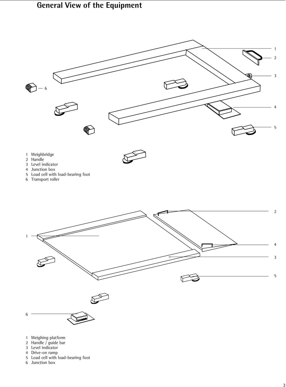 roller 2 1 4 3 5 6 1 Weighing platform 2 Handle / guide bar 3 Level