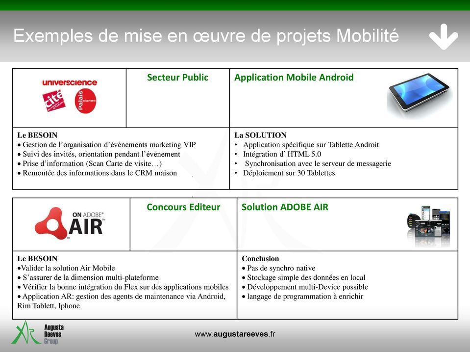 0 Synchronisation avec le serveur de messagerie Déploiement sur 30 Tablettes Concours Editeur Solution ADOBE AIR Le BESOIN Valider la solution Air Mobile S assurer de la dimension multi-plateforme