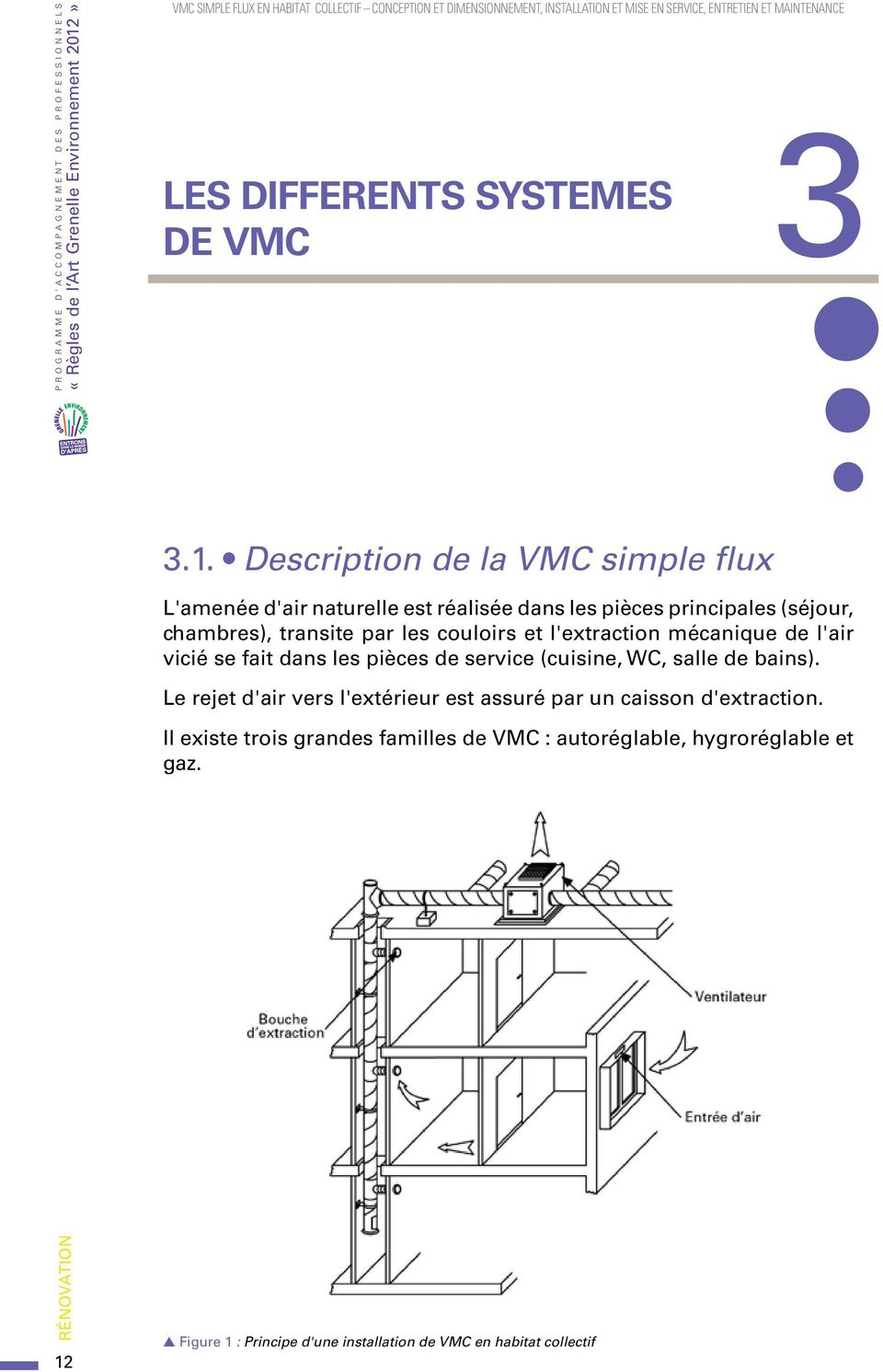 vmc simple flux en habitat collectif pdf. Black Bedroom Furniture Sets. Home Design Ideas