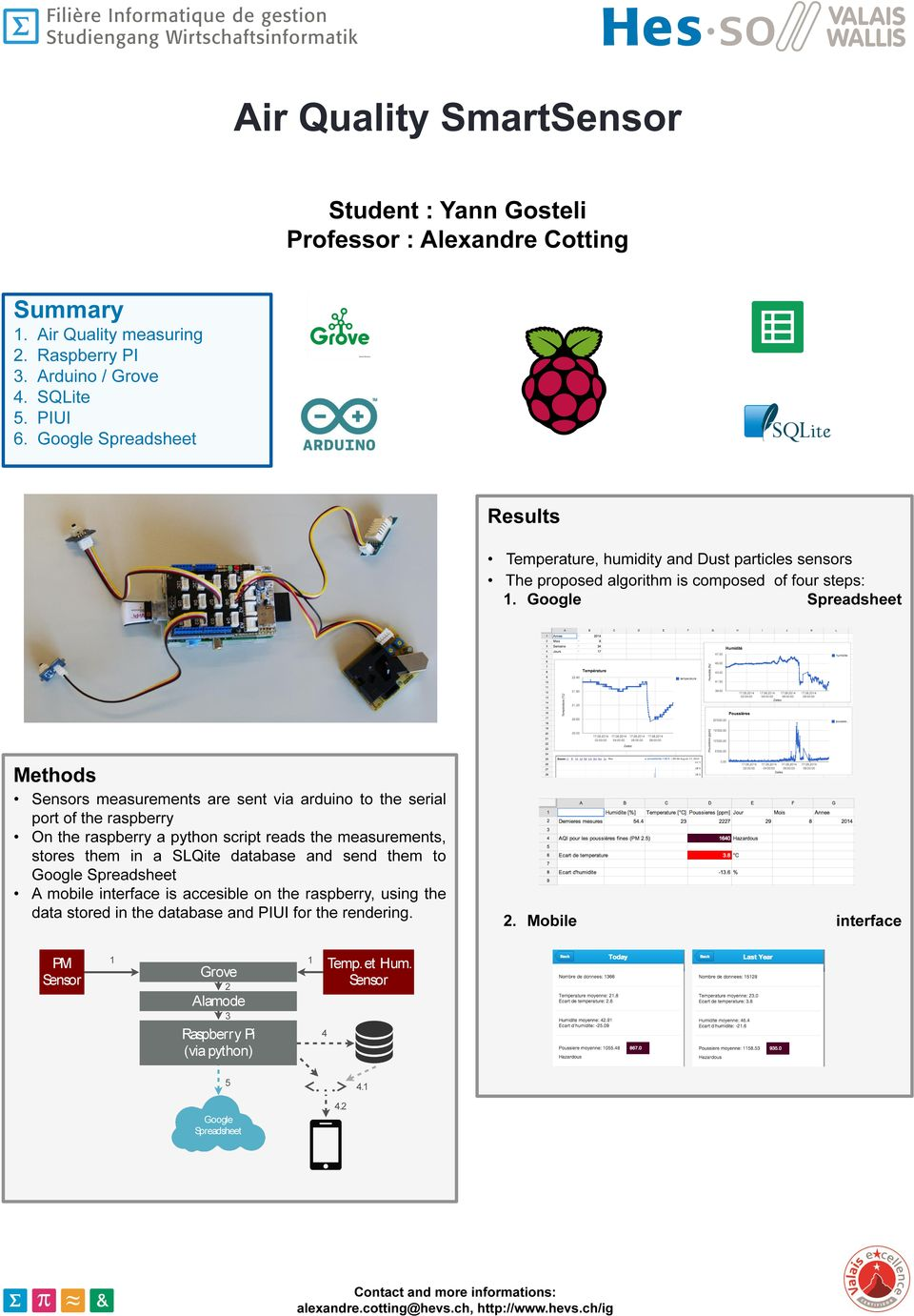Google Spreadsheet Methods Sensors measurements are sent via arduino to the serial port of the raspberry On the raspberry a python script reads the measurements, stores them in a SLQite database and