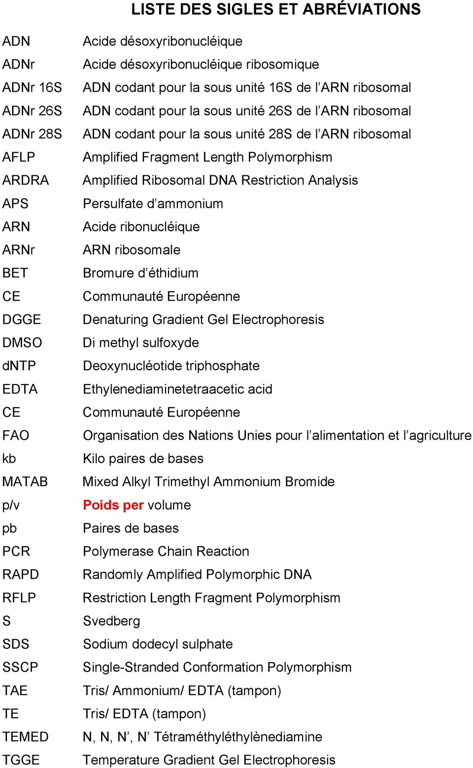 de l ARN ribosomal Amplified Fragment Length Polymorphism Amplified Ribosomal DNA Restriction Analysis Persulfate d ammonium Acide ribonucléique ARN ribosomale Bromure d éthidium Communauté