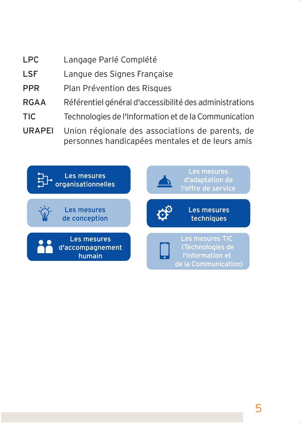 administrations Technologies de l'information et de la Communication Union