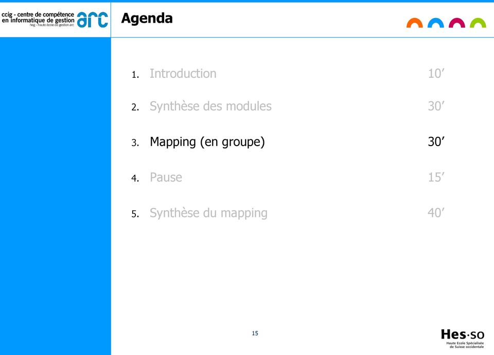 Mapping (en groupe) 30 4.