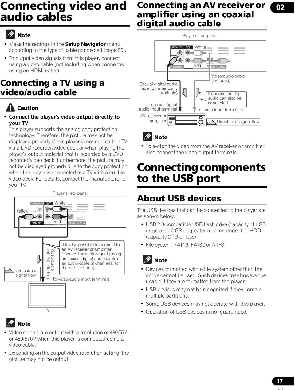 Connecting a TV using a video/audio cable Caution Connect the player s video output directly to your TV. This player supports the analog copy protection technology.