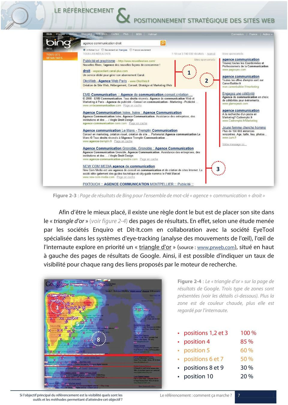 com en collaboration avec la société EyeTool spécialisée dans les systèmes d'eye-tracking (analyse des mouvements de l'œil), l'œil de l'internaute explore en priorité un «triangle d'or» (source : www.