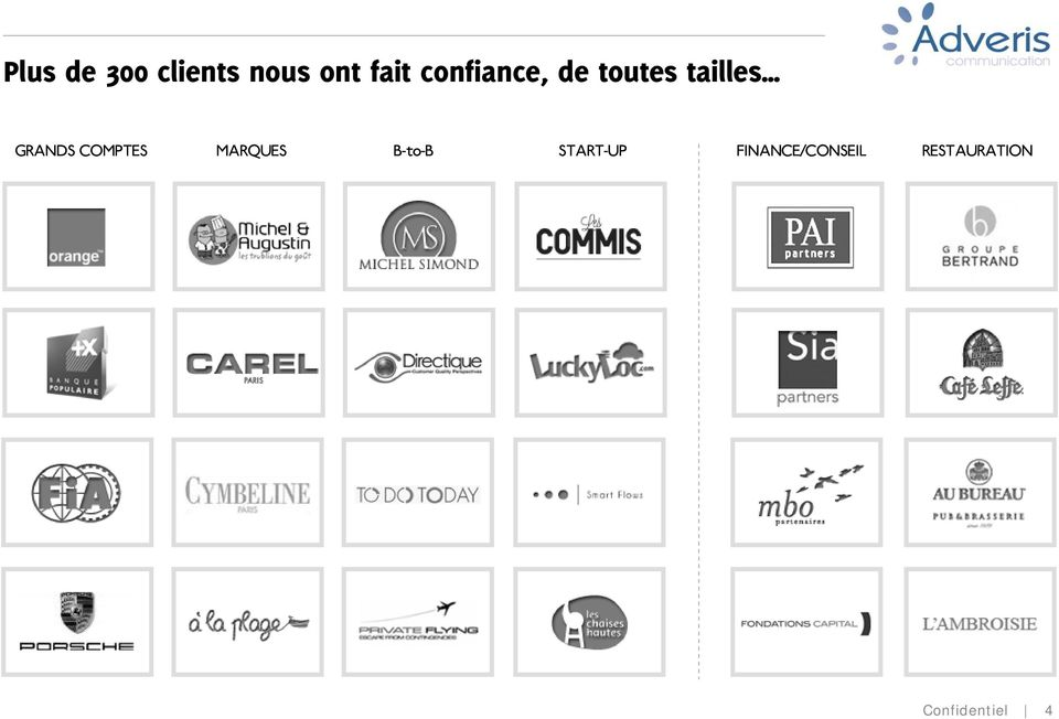 COMPTES MARQUES B-to-B START-UP