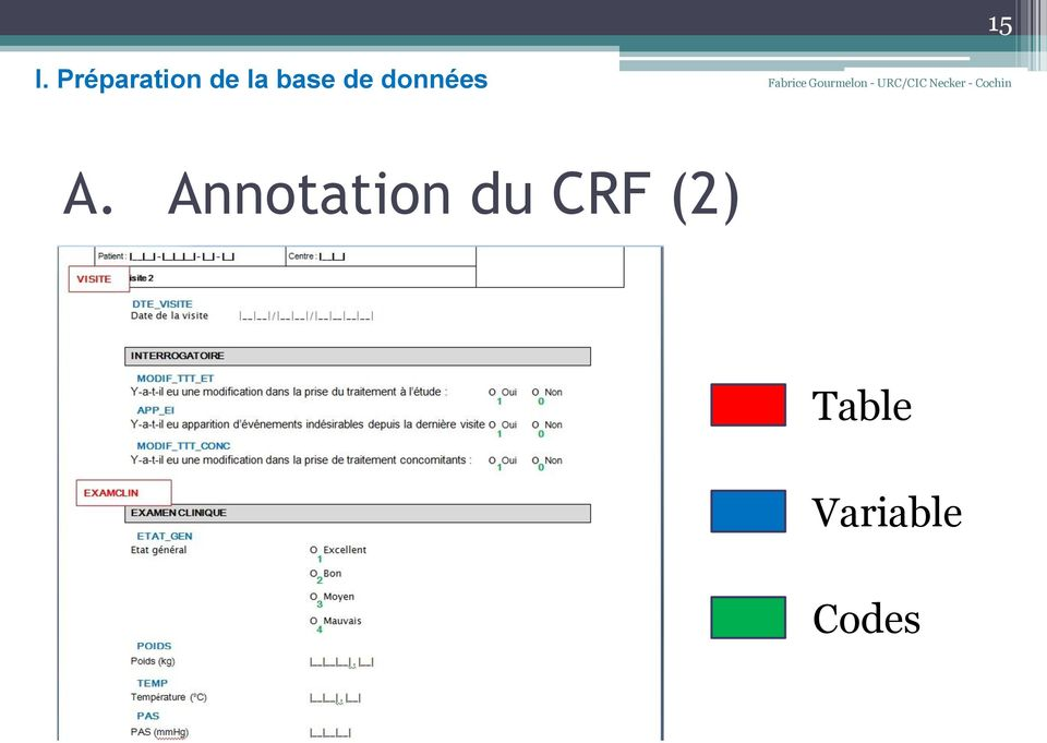 Annotation du CRF (2)