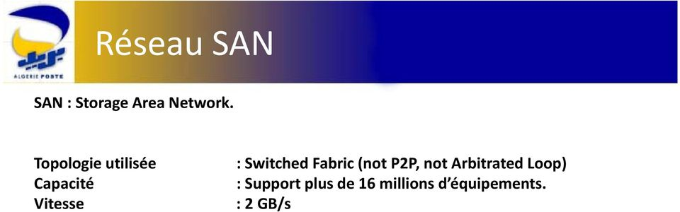 Switched Fabric (not P2P, not Arbitrated