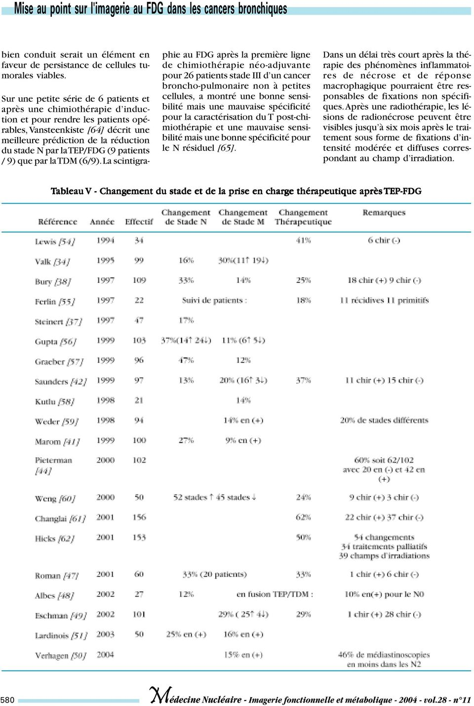 TEP/FDG (9 patients / 9) que par la TDM (6/9).