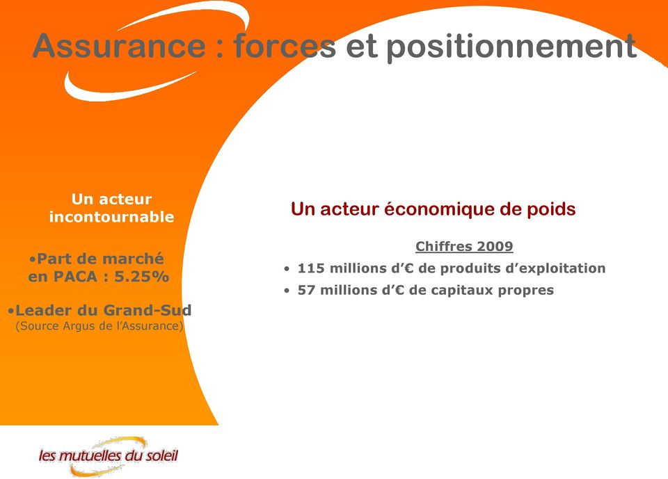 25% Leader du Grand-Sud (Source Argus de l Assurance) Un acteur