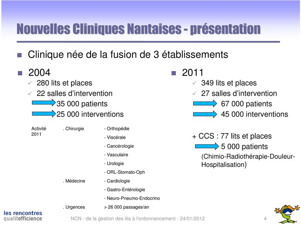 Chirurgie - Orthopédie - Viscérale - Cancérologie - Vasculaire - Urologie - ORL-Stomato-Oph.