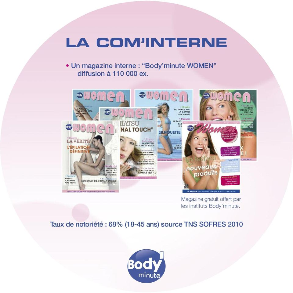 Magazine gratuit offert par les instituts Body