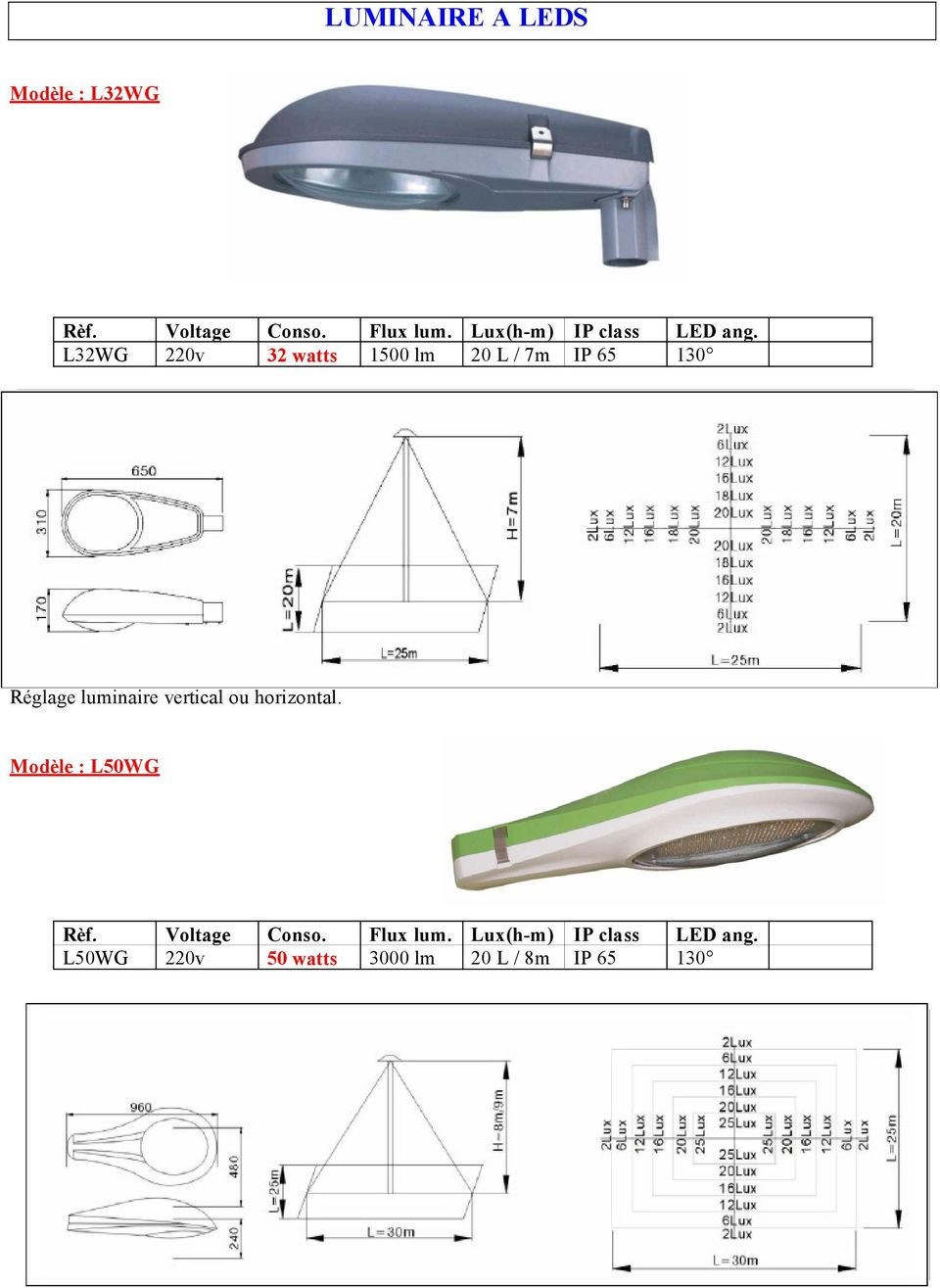 130 Flux lum. Lux(h-m) 3000 lm 20 L / 8m IP class IP 65 LED ang.