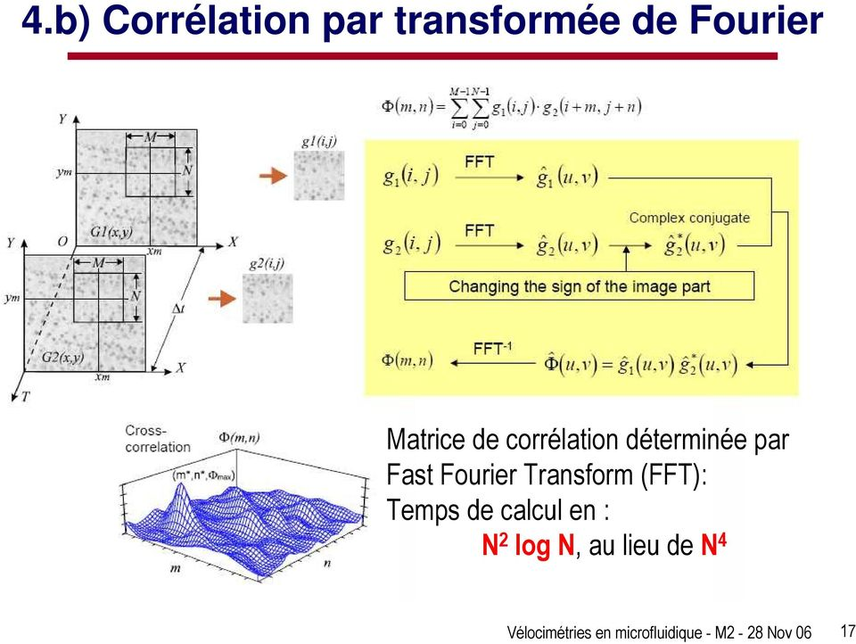 Transform (FFT): Temps de calcul en : N 2 log N, au