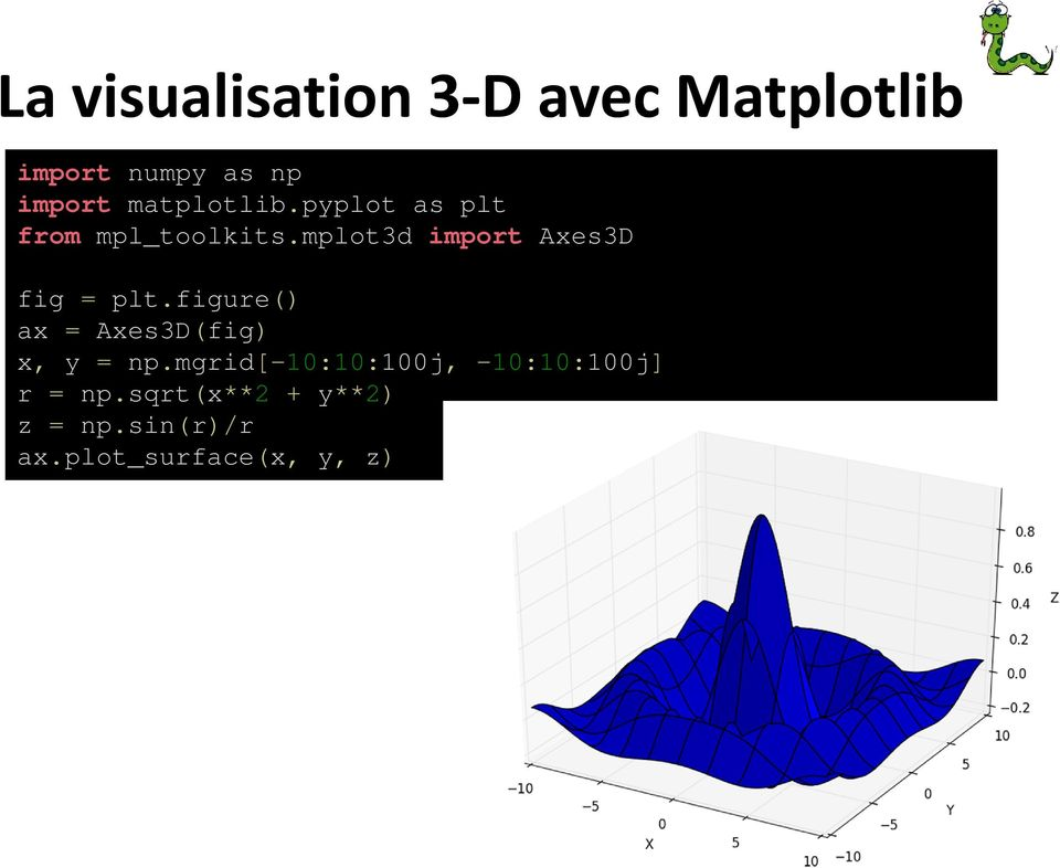 mplot3d import Axes3D fig = plt.figure() ax = Axes3D(fig) x, y = np.