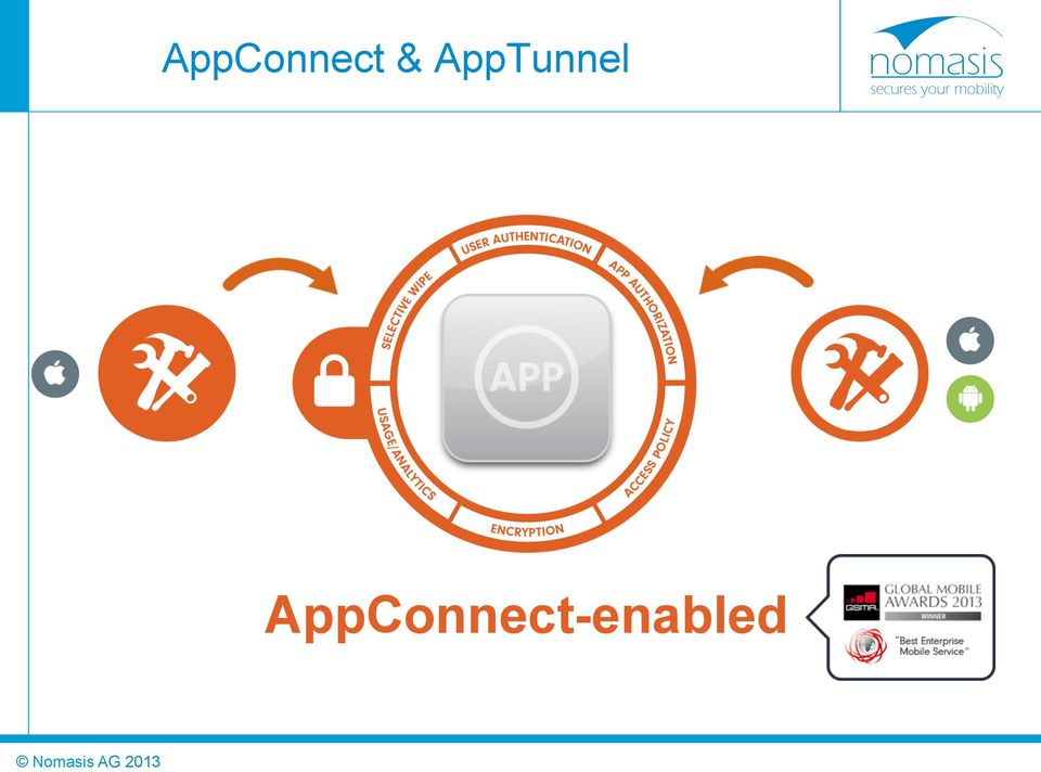 AppConnect SDK
