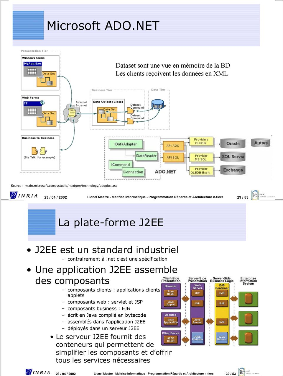 net c est une spécification Une application J2EE assemble des composants composants clients : applications clients, applets composants web : servlet et JSP composants business : EJB écrit en Java