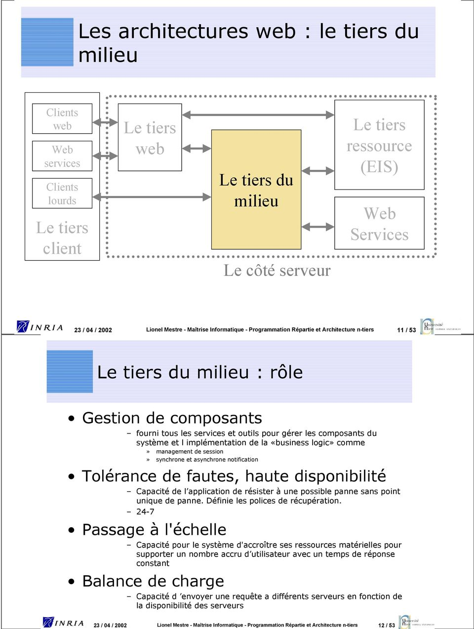 fourni tous les services et outils pour gérer les composants du système et l implémentation de la «business logic» comme» management de session» synchrone et asynchrone notification Tolérance de