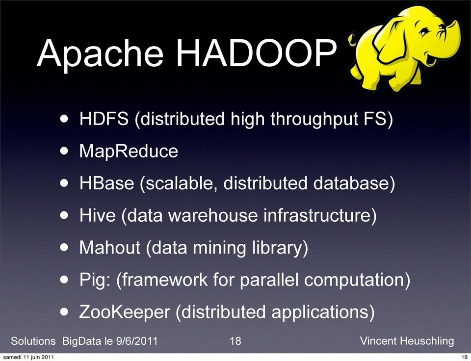infrastructure) Mahout (data mining library) Pig: (framework