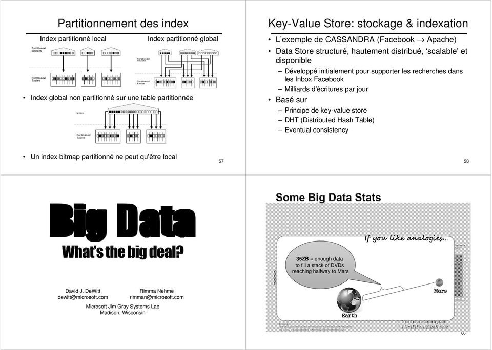 sur Principe de key-value store DHT (Distributed Hash Table) Eventual consistency Un index bitmap partitionné ne peut qu être local 57 58 Amount of Stored Data By Sector (in Petabytes, 2009) If you