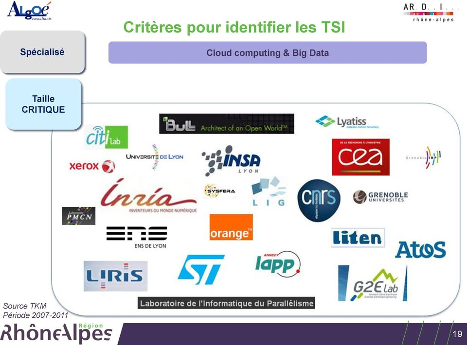 computing & Big Data Taille
