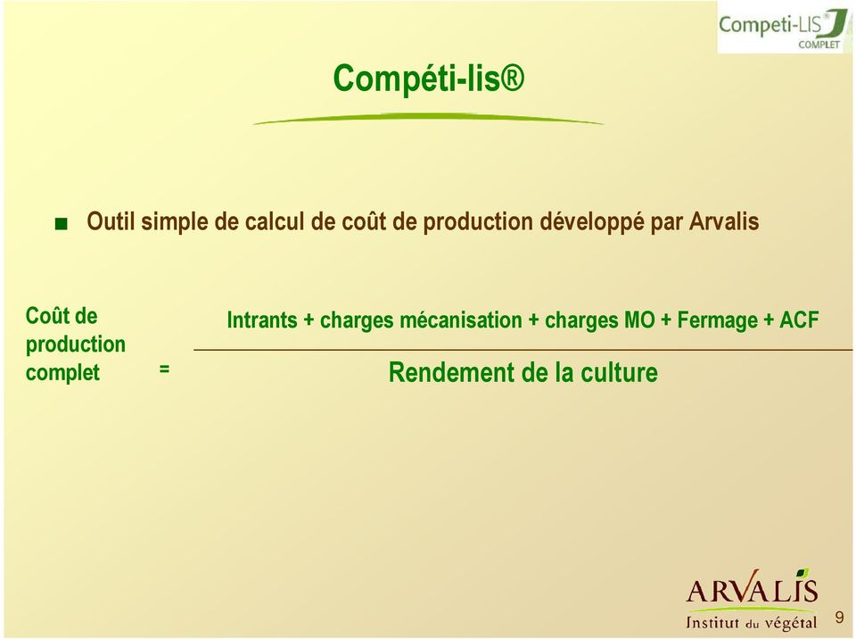 production complet = Intrants + charges