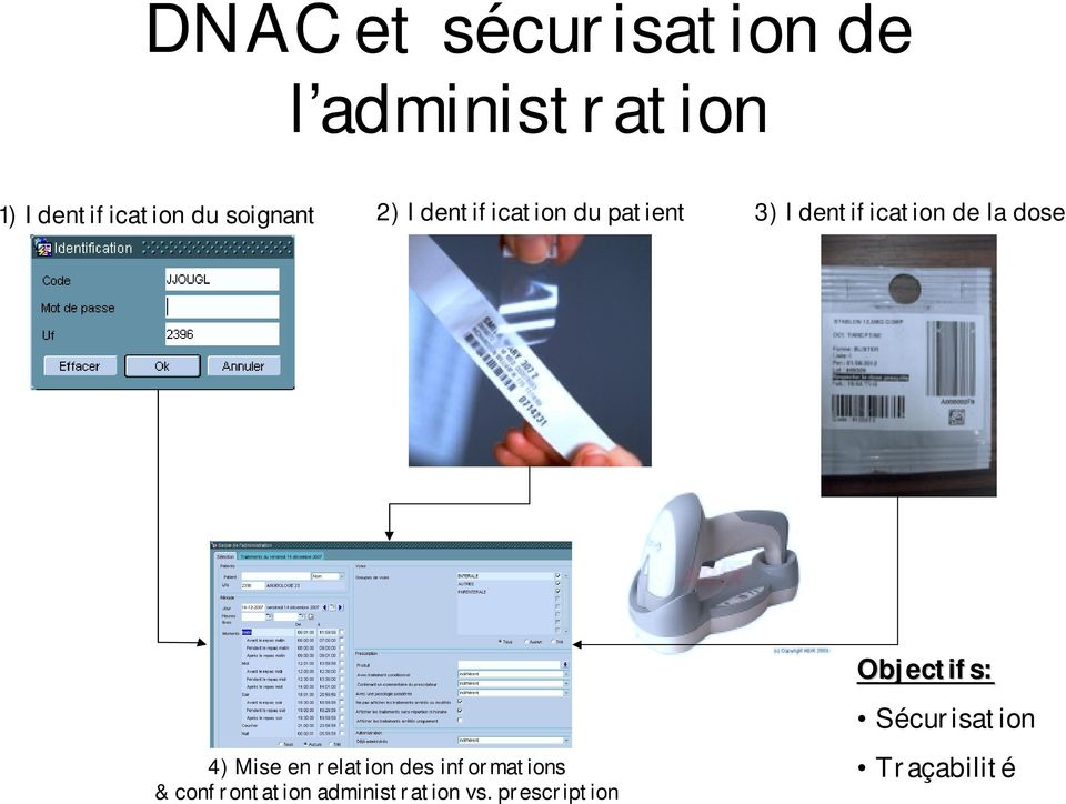 dose 4) Mise en relation des informations & confrontation