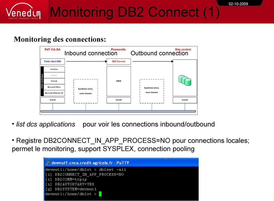 connections inbound/outbound Registre DB2CONNECT_IN_APP_PROCESS=NO