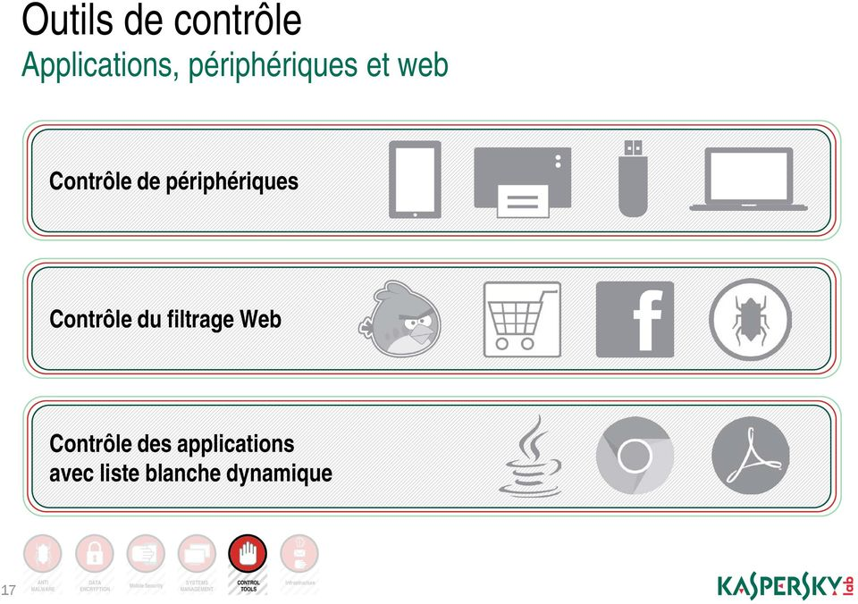 applications avec liste blanche dynamique 17 ANTI MALWARE DATA