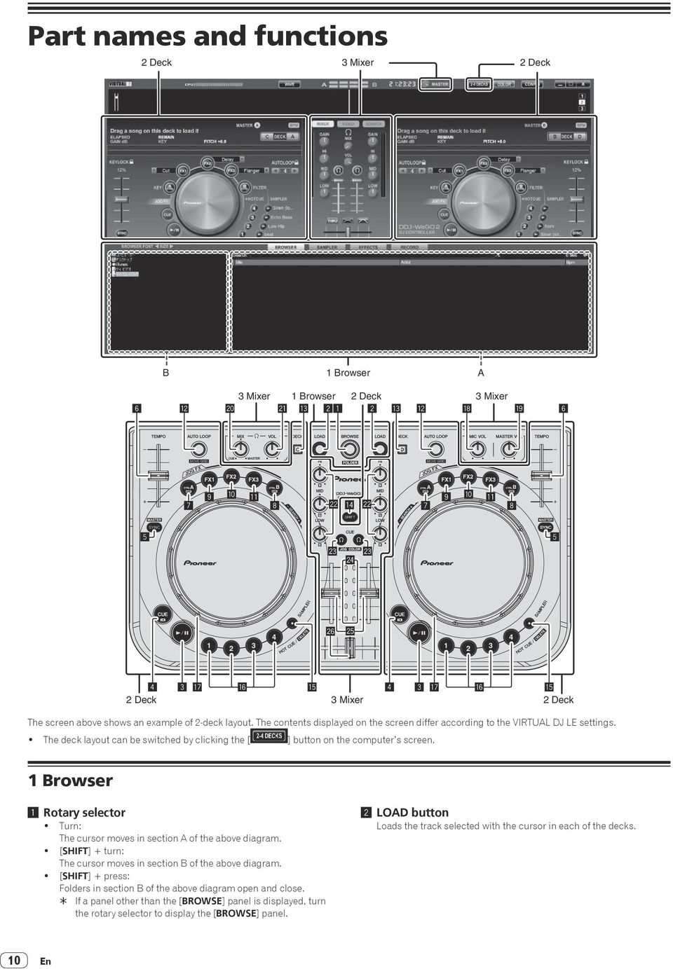 ! The deck layout can be switched by clicking the [ ] button on the computer s screen. 1 Browser 1 Rotary selector! Turn: The cursor moves in section A of the above diagram.