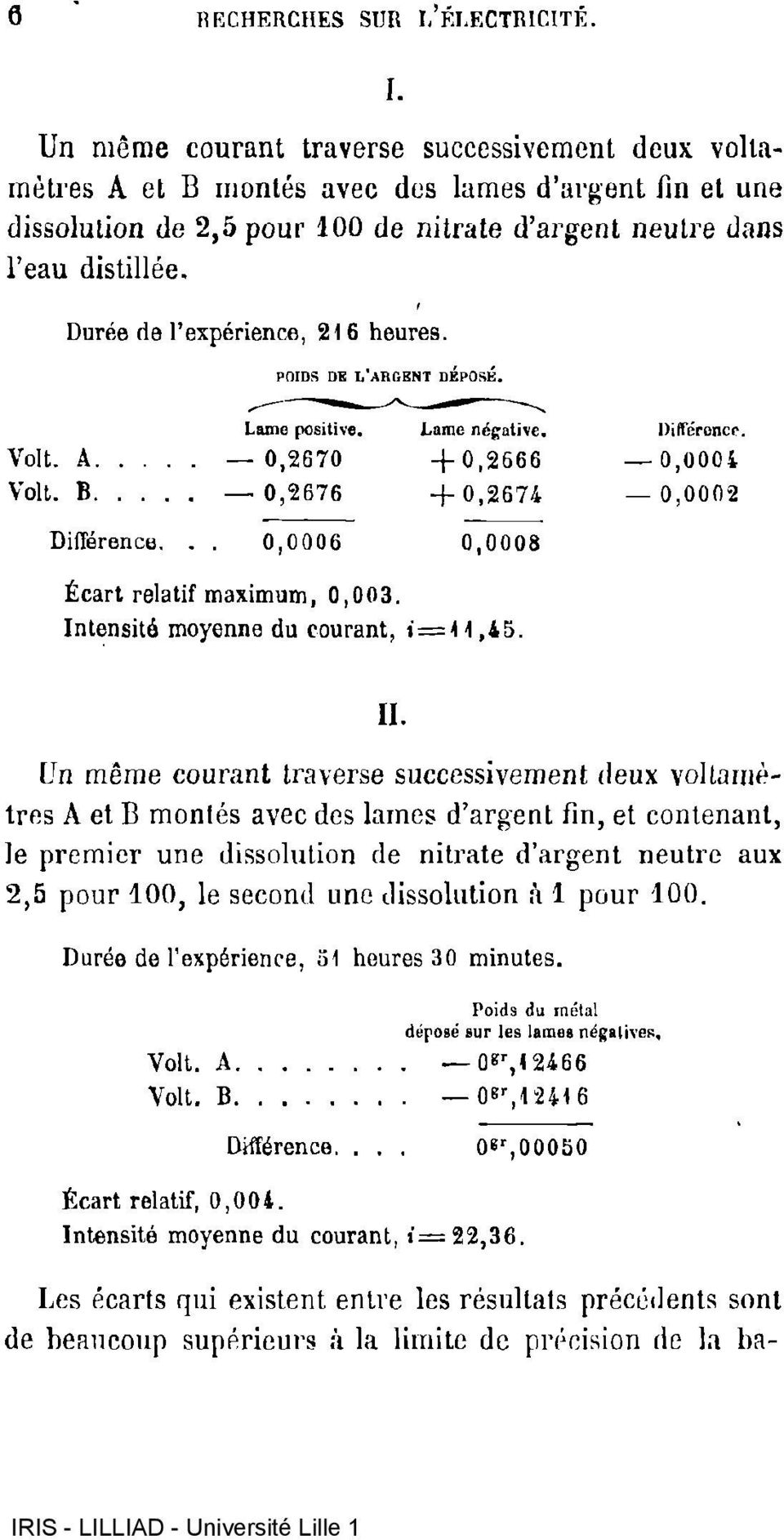 .. 0,0006 0,0008 Écart relatif maximum, 0,003. Intensité moyenne du courant,» = 41,45. II.
