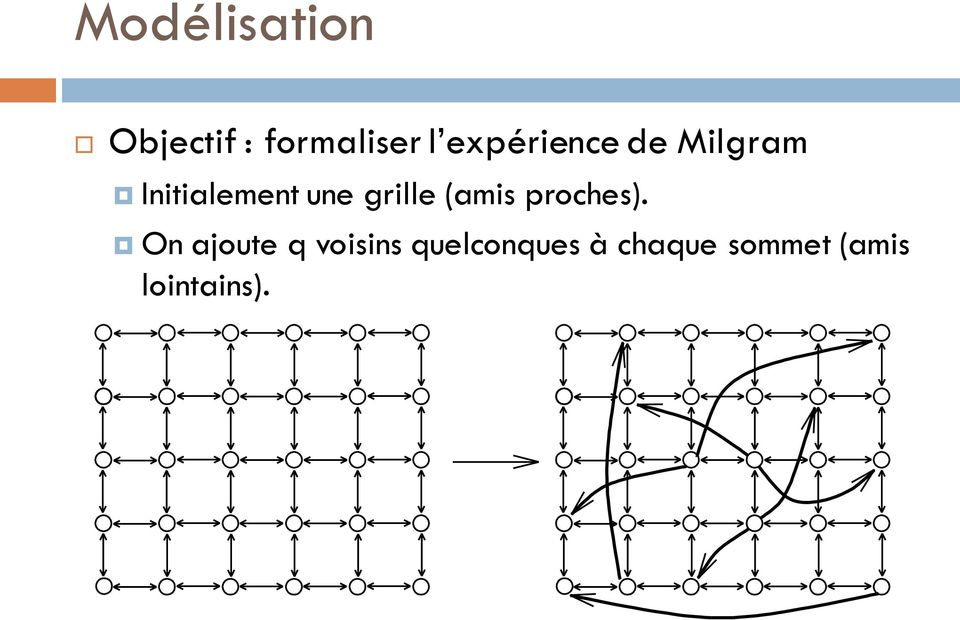 grille (amis proches).