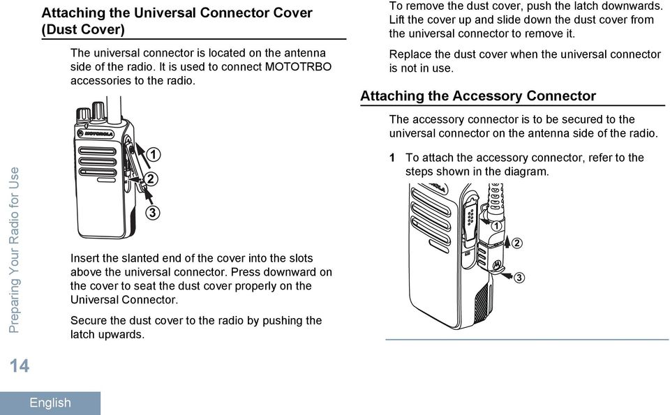 Press downward on the cover to seat the dust cover properly on the Universal Connector. Secure the dust cover to the radio by pushing the latch upwards.