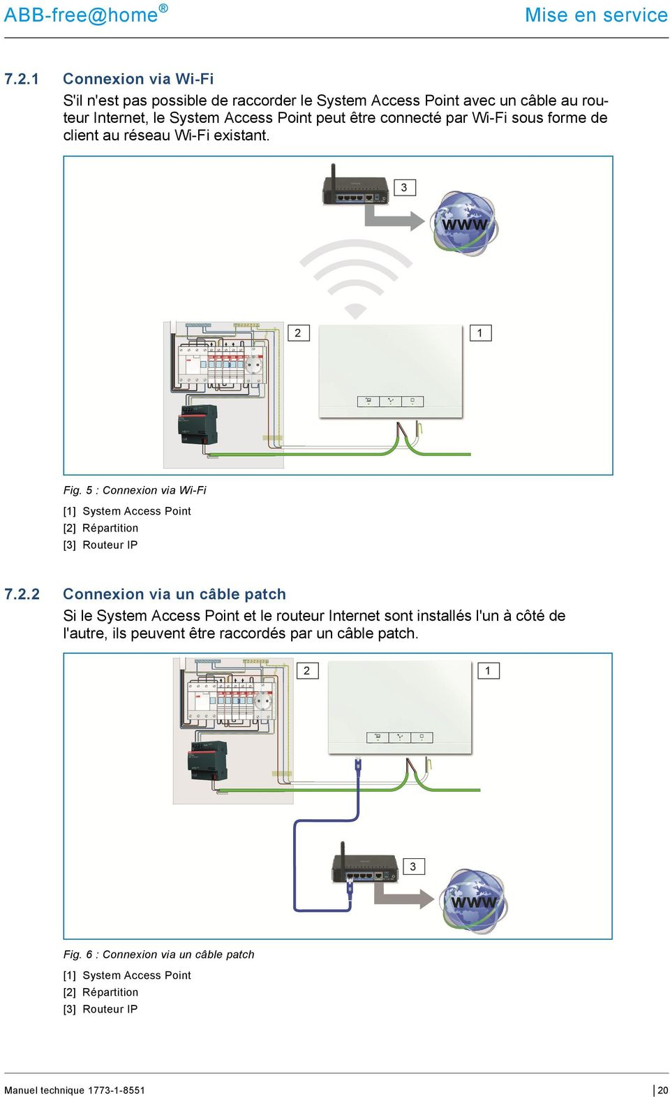 5 : Connexion via Wi-Fi [1] System Access Point [2]