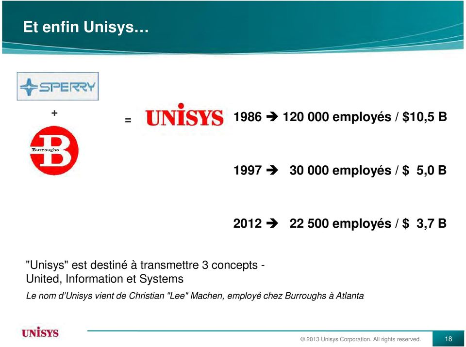 "United, Information et Systems Le nom d Unisys vient de Christian ""Lee"" Machen,"