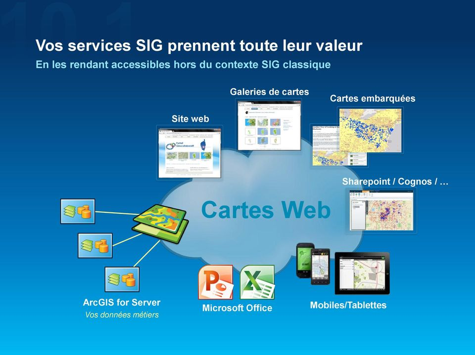 Cartes embarquées Site web Sharepoint / Cognos / Cartes Web