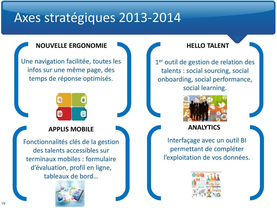HELLO TALENT 1 er outil de gestion de relation des talents : social sourcing, social onboarding, social performance, social