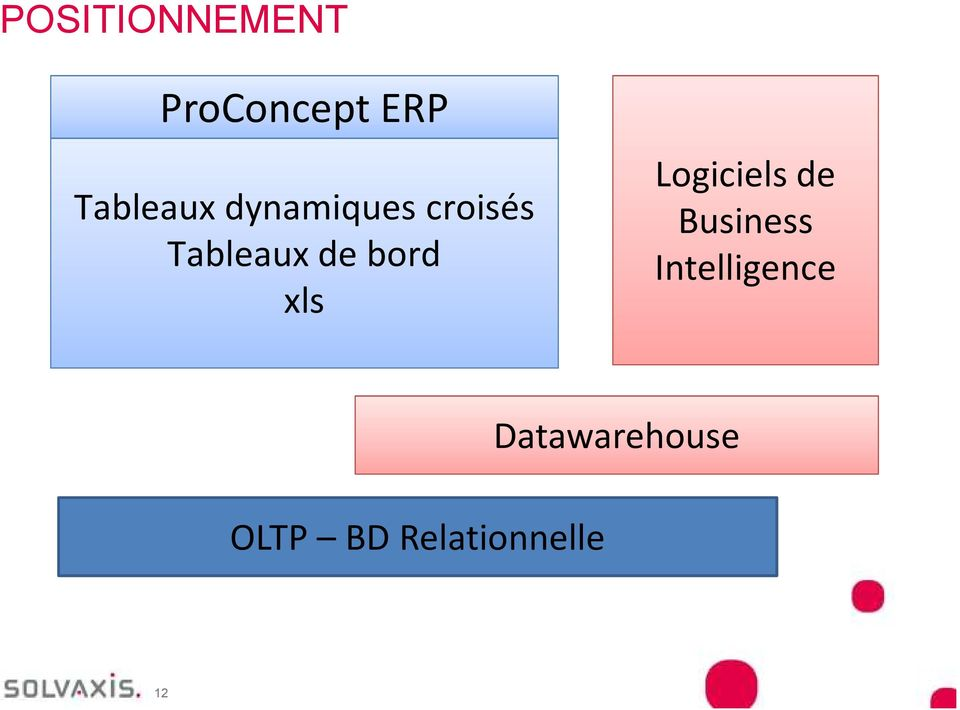 xls Logiciels de Business Intelligence