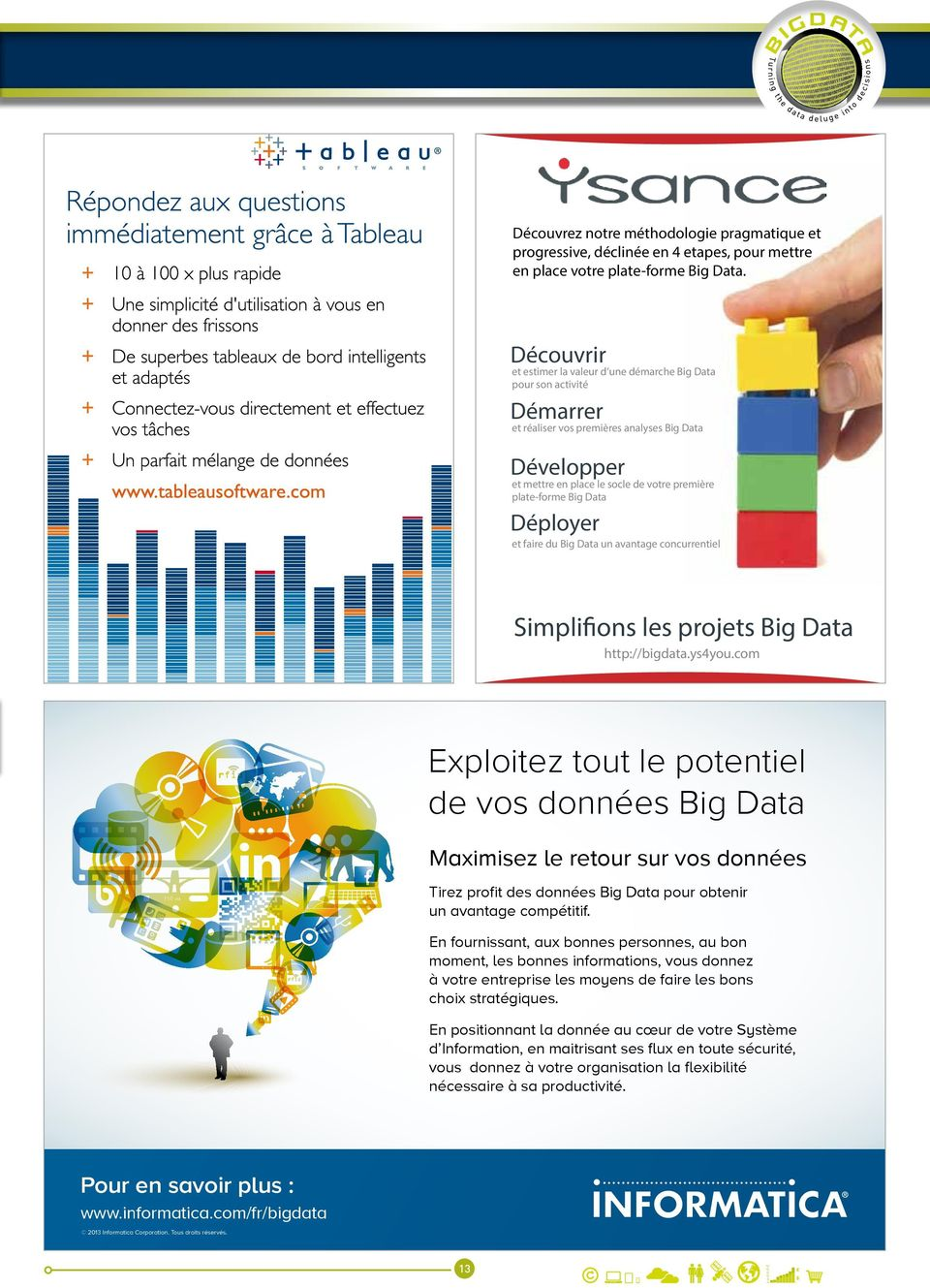 Data Déployer et faire du Big Data un avantage concurrentiel Simplifions les projets Big Data http://bigdata.ys4you.