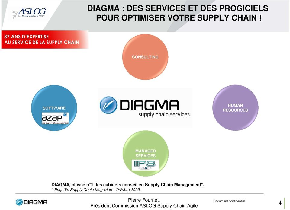 HUMAN RESOURCES MANAGED SERVICES DIAGMA, classé n 1 des cabinets conseil