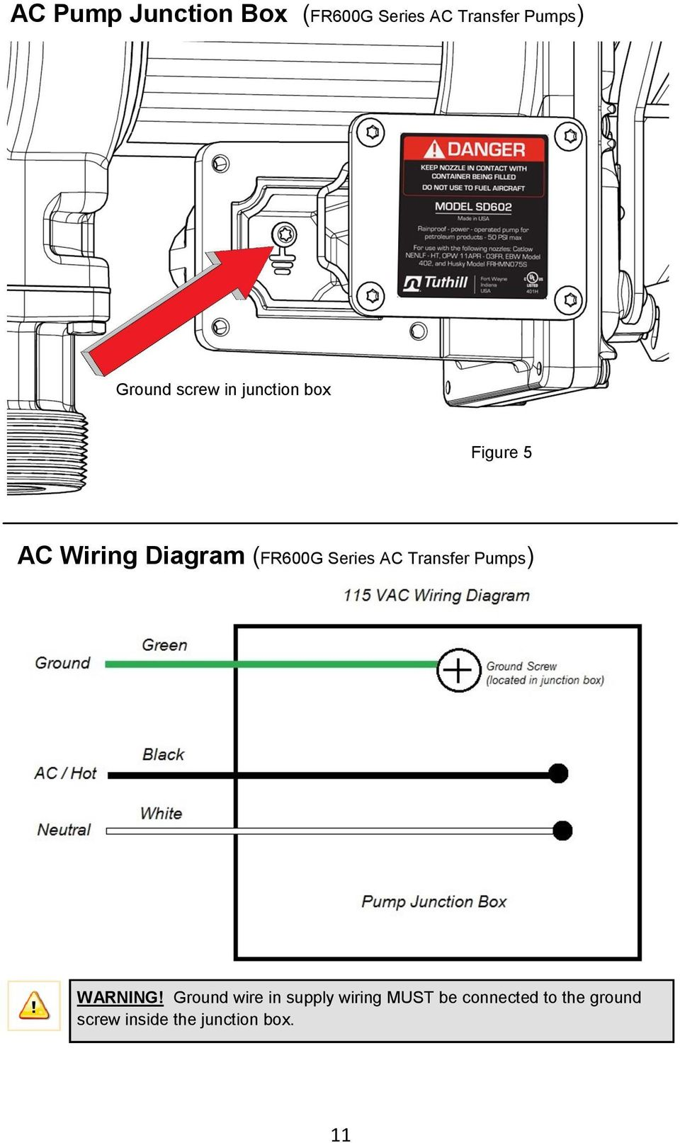 Series AC Transfer Pumps) WARNING!