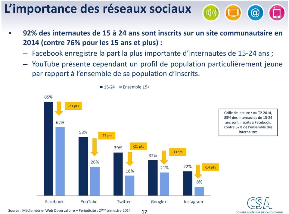 rapport à l ensemble de sa population d inscrits.