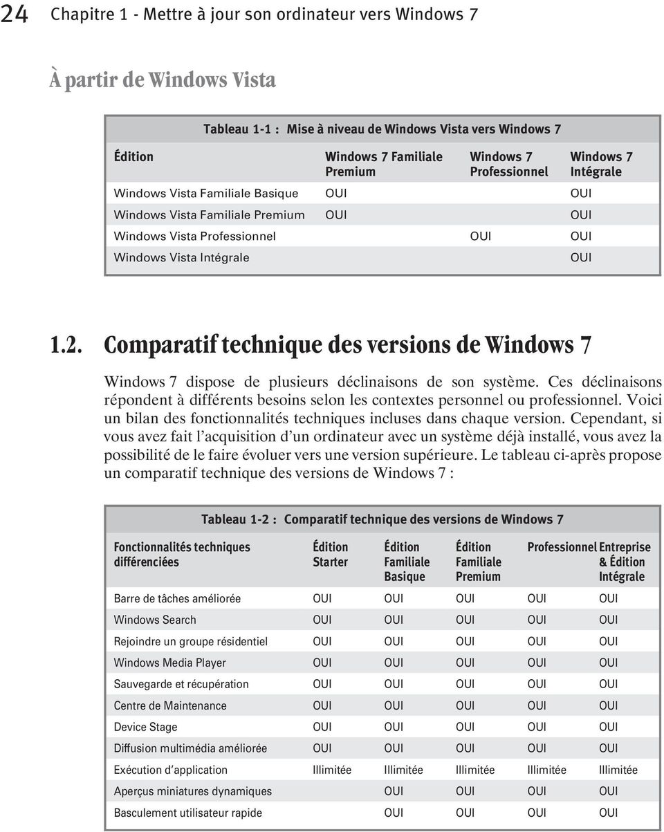 Comparatif technique des versions de Windows 7 Windows 7 dispose de plusieurs déclinaisons de son système.