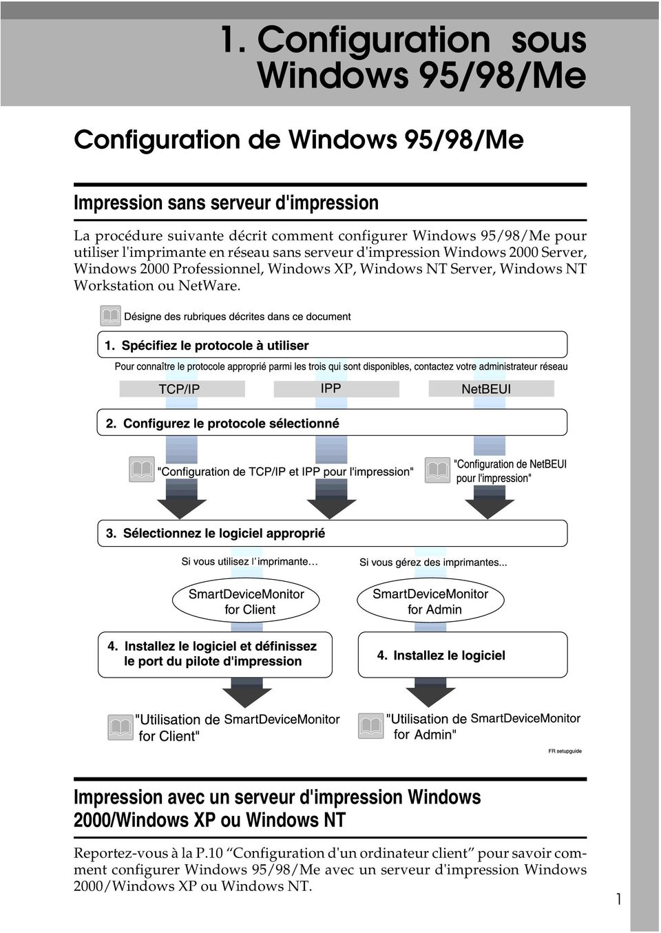 Windows NT Server, Windows NT Workstation ou NetWare. Impression avec un serveur d'impression Windows 2000/Windows XP ou Windows NT Reportez-vous à la P.